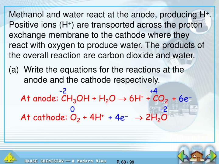Methanol and water react at the anode, producing H