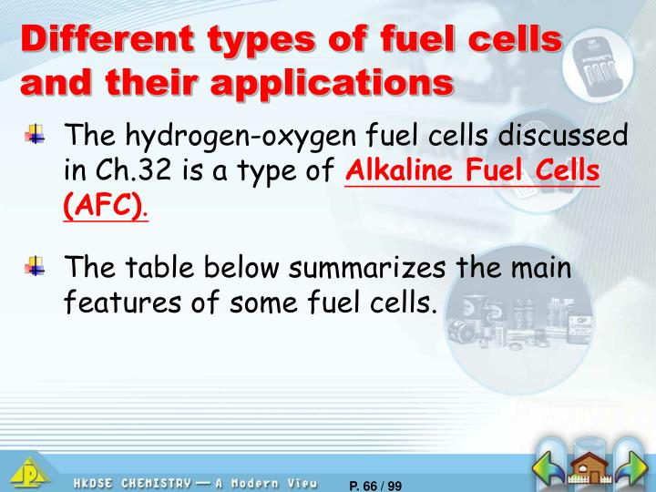 Different types of fuel cells and their applications