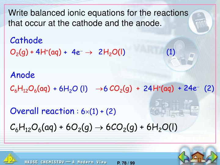 Write balanced ionic equations for the reactions that occur at the cathode and the anode.