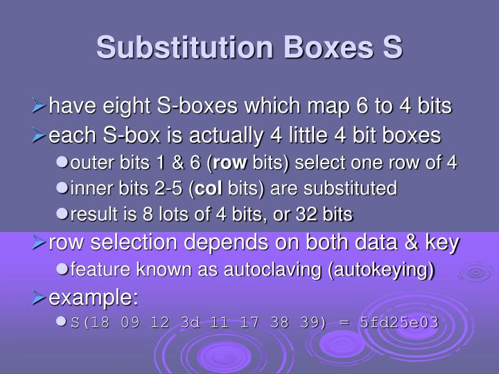 Substitution Boxes S