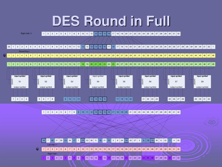 DES Round in Full
