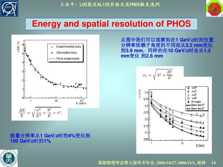 Energy and spatial resolution of PHOS