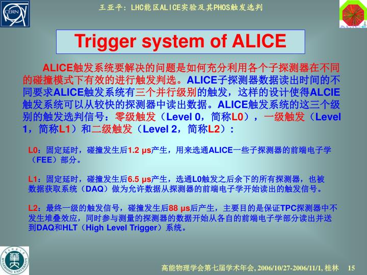 Trigger system of ALICE