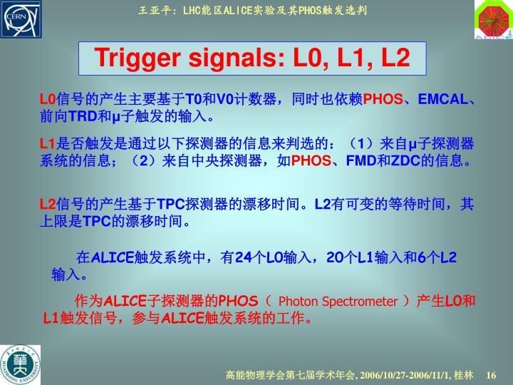 Trigger signals: L0, L1, L2