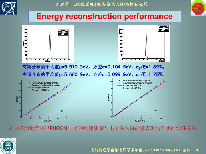 Energy reconstruction performance