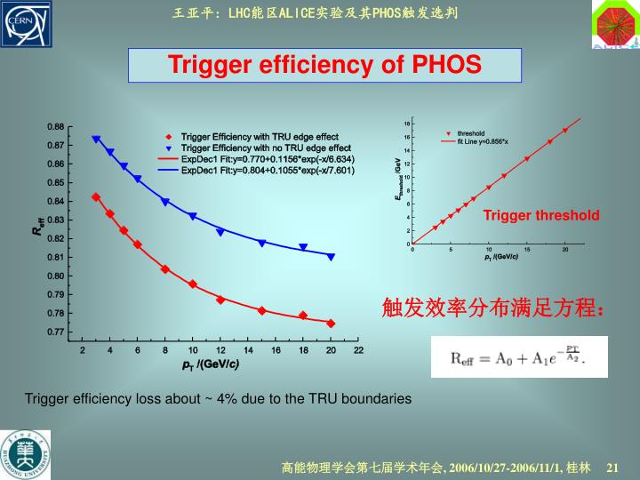 Trigger efficiency of PHOS
