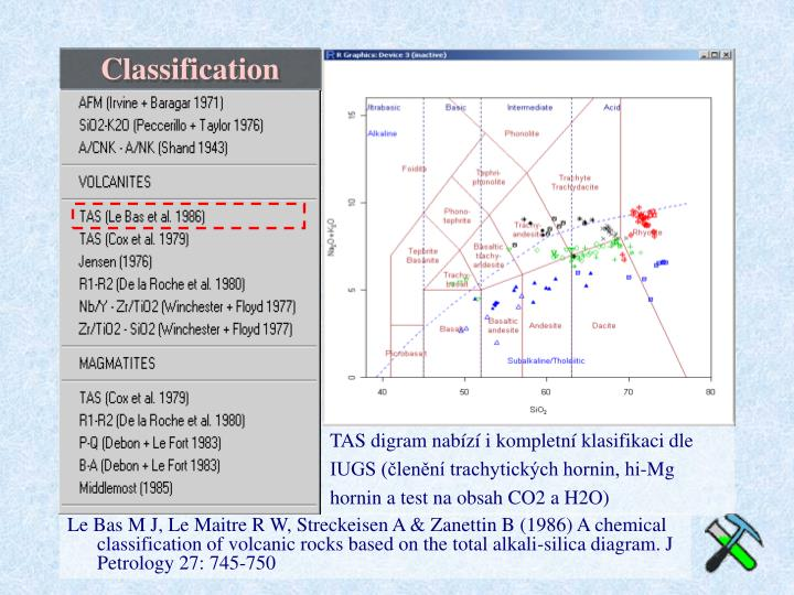 Le Bas M J, Le Maitre R W, Streckeisen A & Zanettin B (1986) A chemical classification of volcanic rocks based on the total alkali-silica diagram. J Petrology 27: 745-750