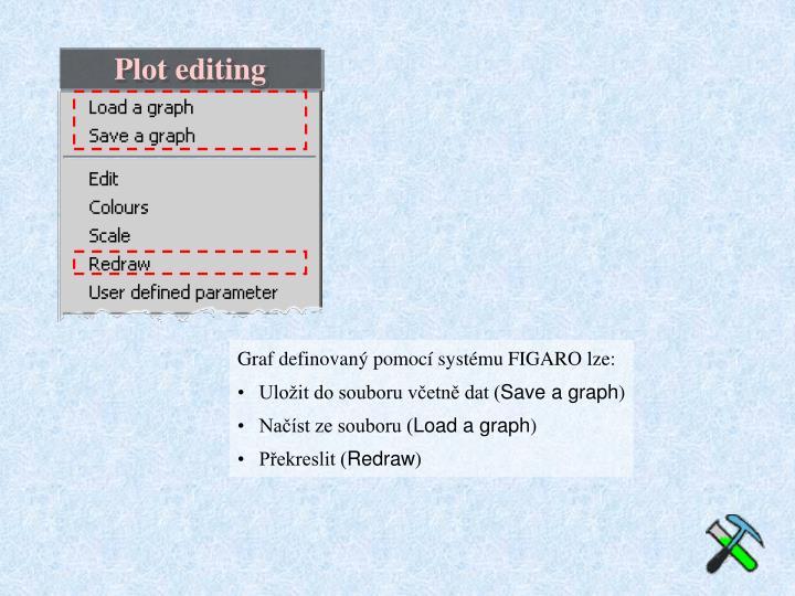 Plot editing