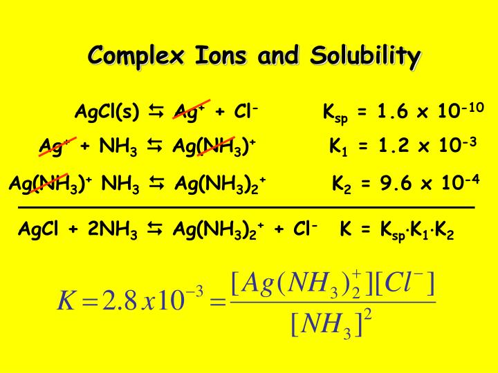 Complex Ions and Solubility