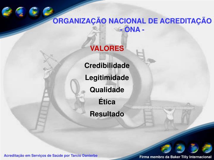 ORGANIZAÇÃO NACIONAL DE ACREDITAÇÃO - ONA -