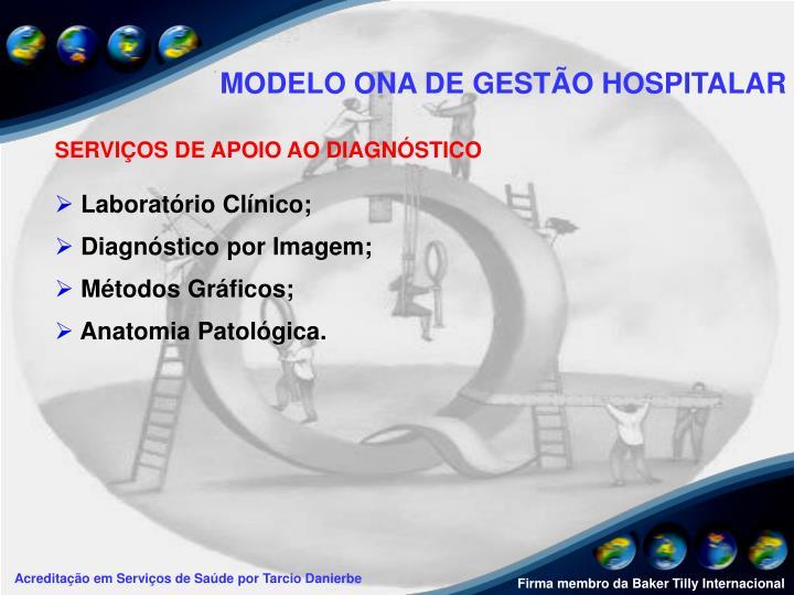 MODELO ONA DE GESTÃO HOSPITALAR