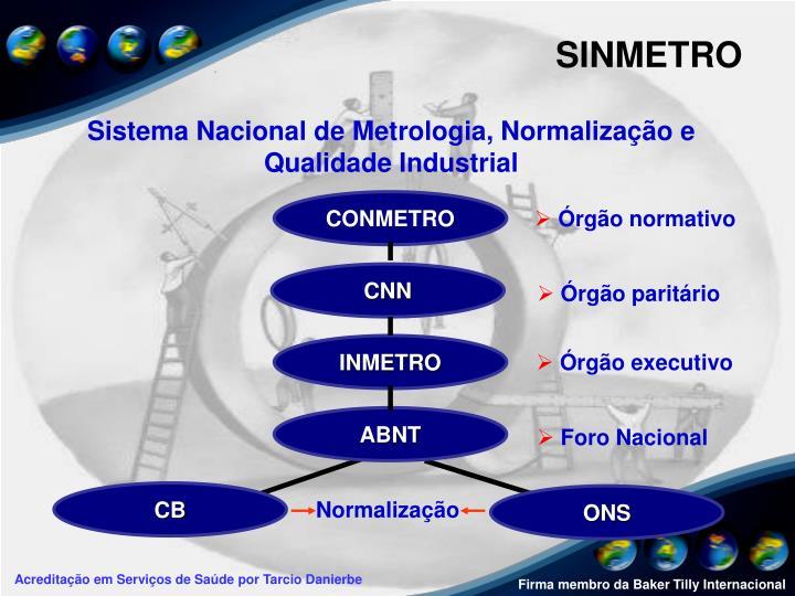 SINMETRO