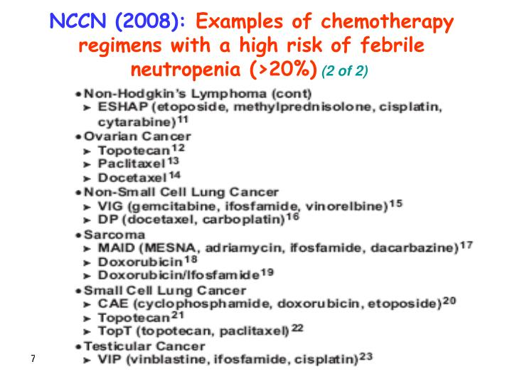 NCCN (2008):