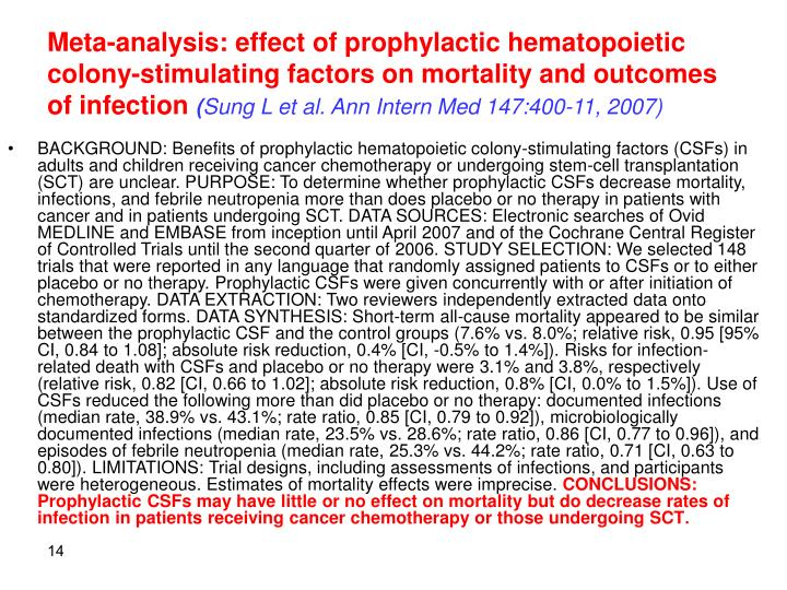 Meta-analysis: effect of prophylactic hematopoietic colony-stimulating factors on mortality and outcomes of infection