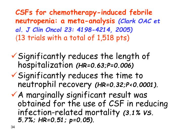 CSFs for chemotherapy-induced febrile neutropenia: a meta-analysis