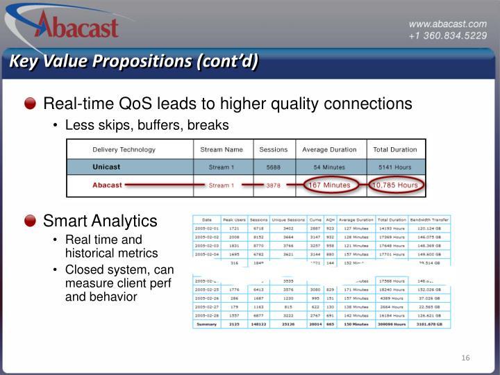 Key Value Propositions (cont'd)