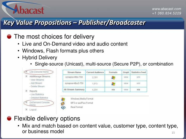 Key Value Propositions – Publisher/Broadcaster