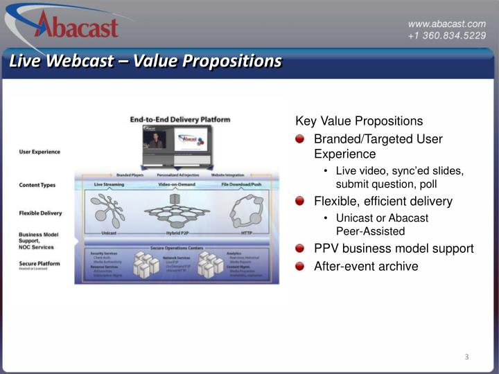 Live Webcast – Value Propositions