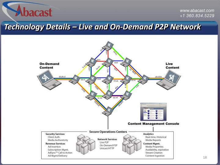 Technology Details – Live and On-Demand P2P Network