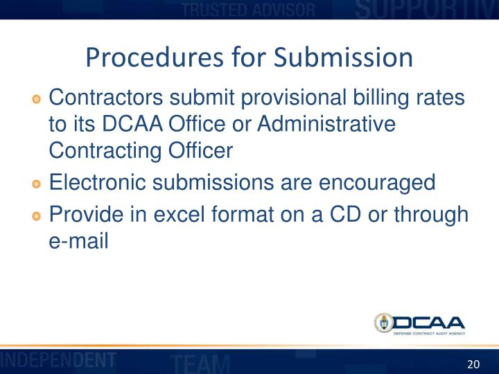 Procedures for Submission