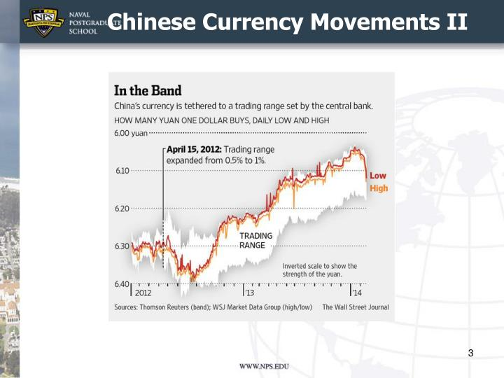 Chinese Currency Movements II