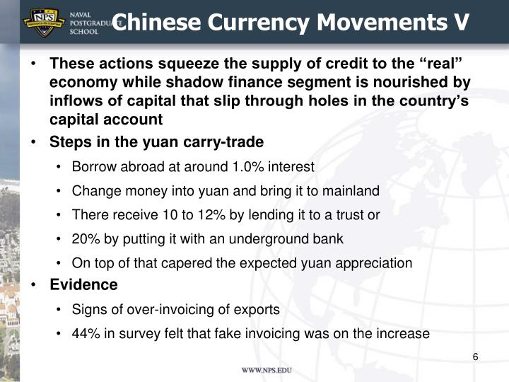 Chinese Currency Movements V