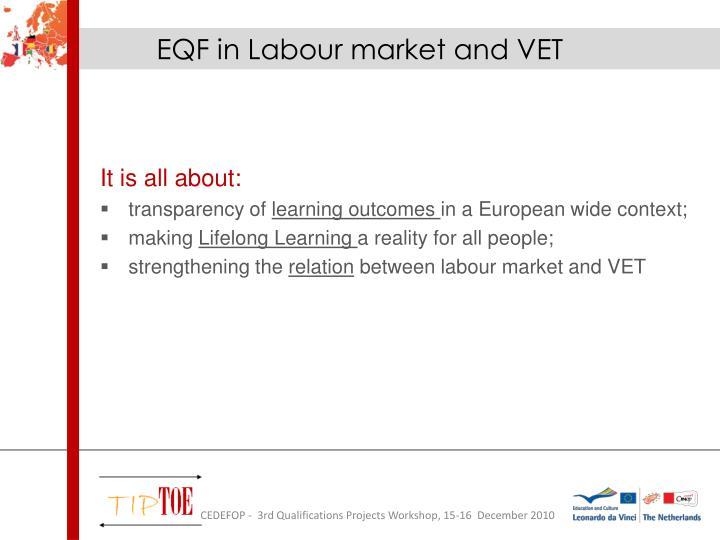 EQF in