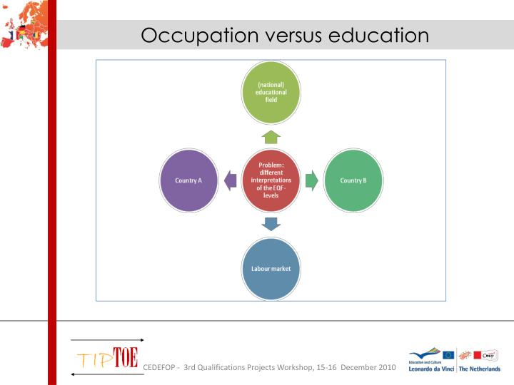 Occupation versus education