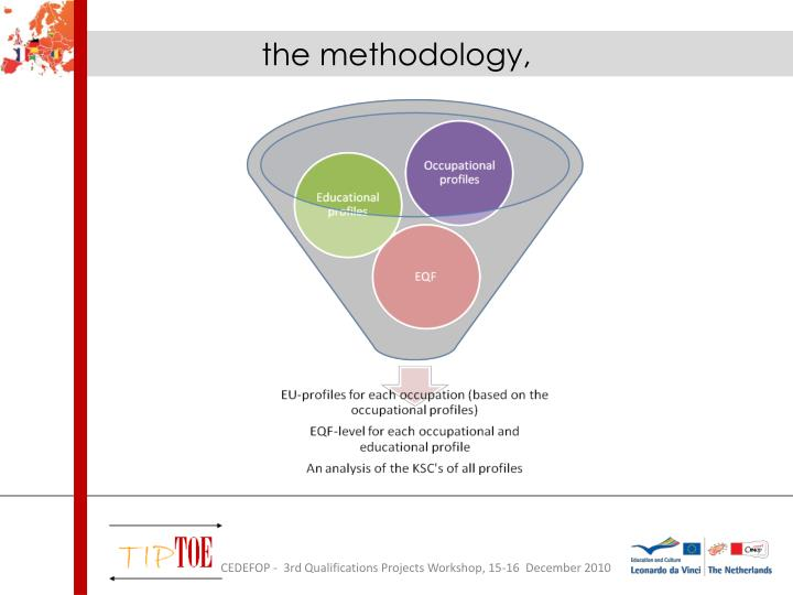 the methodology,