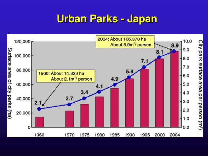 Urban Parks - Japan
