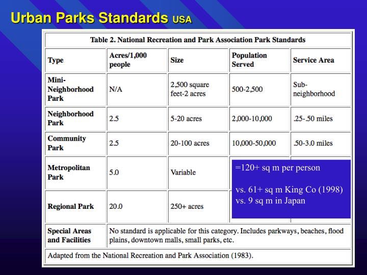 Urban Parks Standards