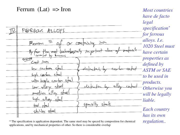 Ferrum  (Lat)  => Iron