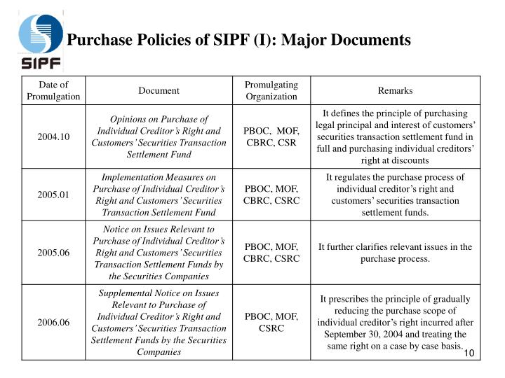 Purchase Policies of SIPF (I): Major Documents