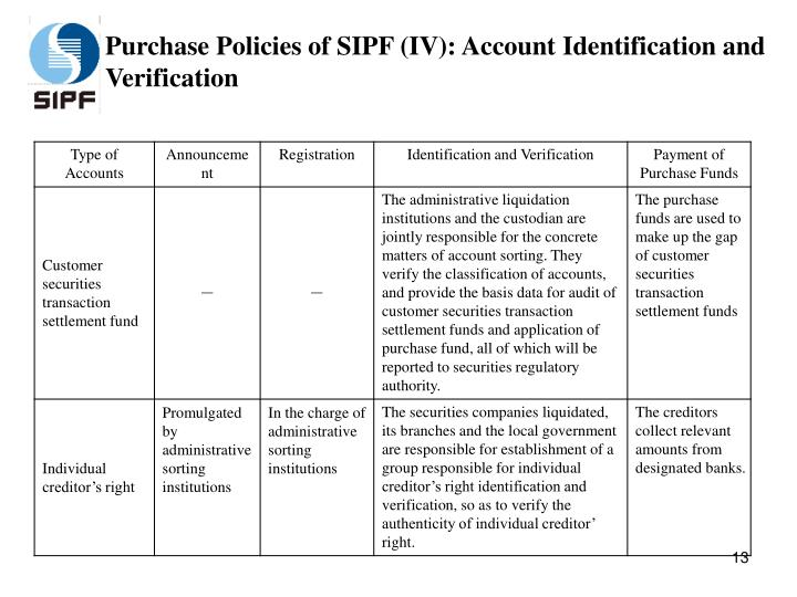 Purchase Policies of SIPF (IV): Account Identification and Verification