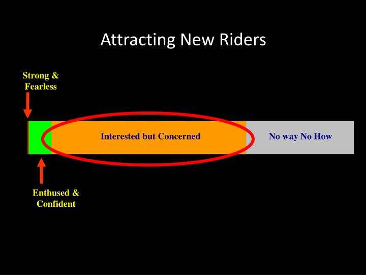 Attracting New Riders