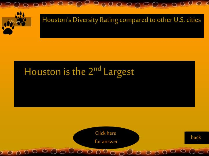 Houston's Diversity Rating compared to other U.S. cities