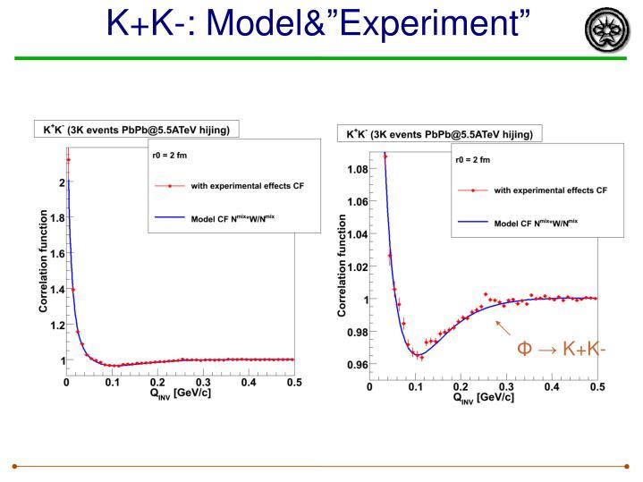 "K+K-: Model&""Experiment"""