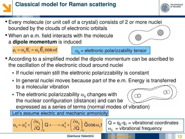 Classical model for Raman scattering