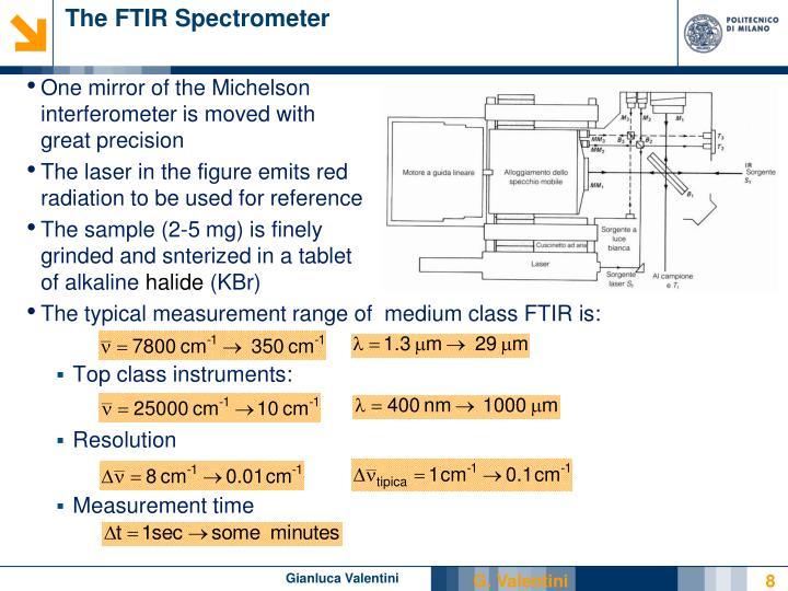The FTIR Spectrometer