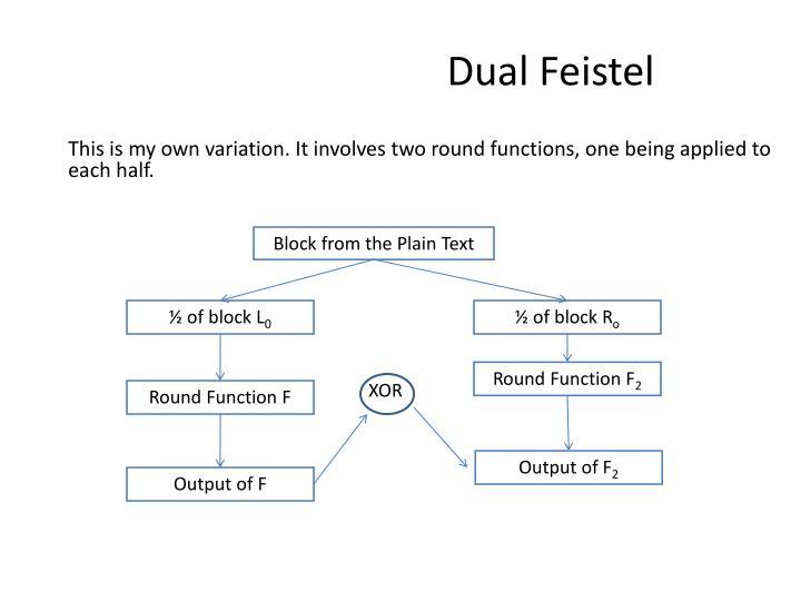Dual Feistel