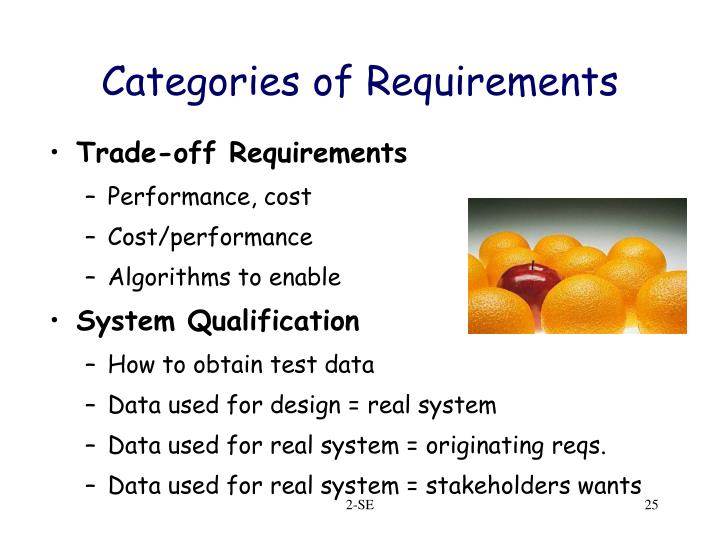 Categories of Requirements