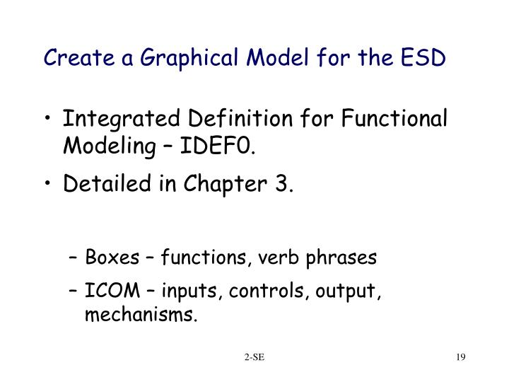 Create a Graphical Model for the ESD