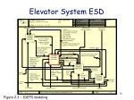 elevator system esd