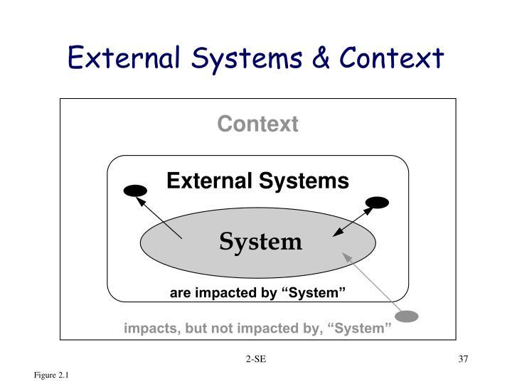 External Systems & Context