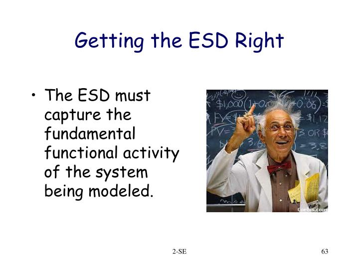 The ESD must capture the fundamental functional activity of the system being modeled.