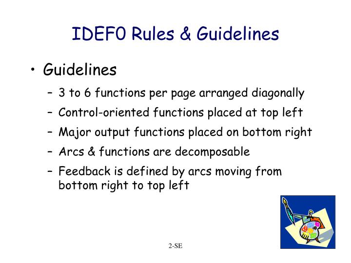 IDEF0 Rules & Guidelines