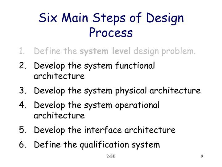 Six Main Steps of Design Process