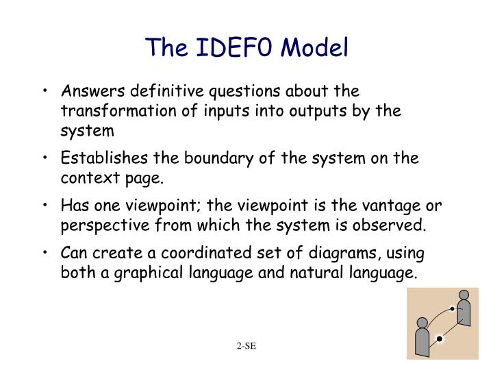 The IDEF0 Model