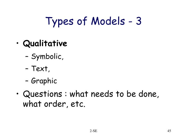 Types of Models - 3