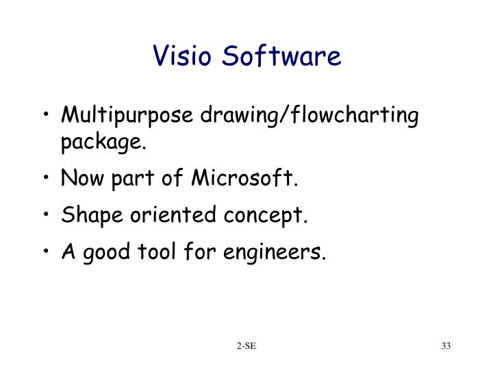 Visio Software